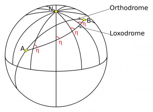 differenza-tra-ortodromia-lossodromia-proeizione-gnomonica-carta-di-mercatore-500x366